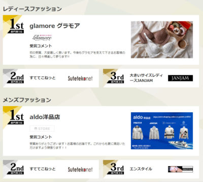 Yahoo!ショッピングの「エリアアワード2020」北陸エリアで第2位